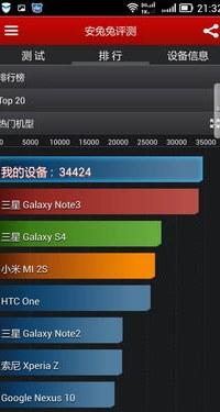 Lenovo-Vibe-Z-Benchmark-Scores-2