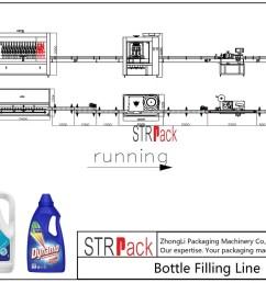 el plc controla la l nea de la m quina de rellenar del detergente para ropa con alta eficacia de la producci n [ 1119 x 800 Pixel ]