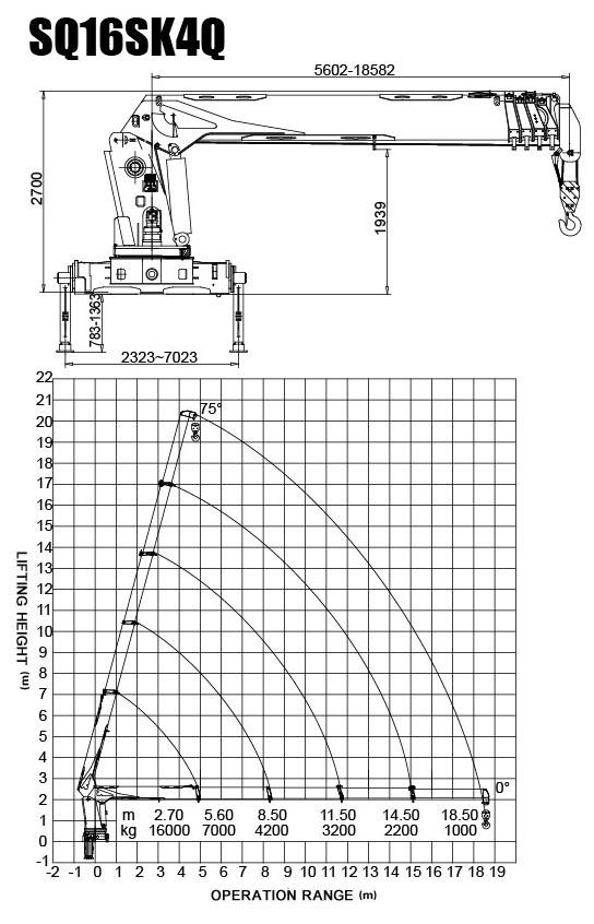 16 grúa telescópica del camión del auge de la tonelada