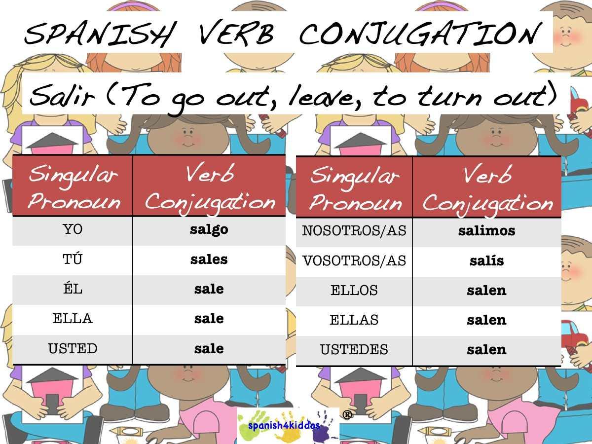 Spanish Salir Verb Conjugation Spanish4kiddos