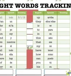 Spanish Sight Words - Spanish4Kiddos Educational Services [ 768 x 1024 Pixel ]