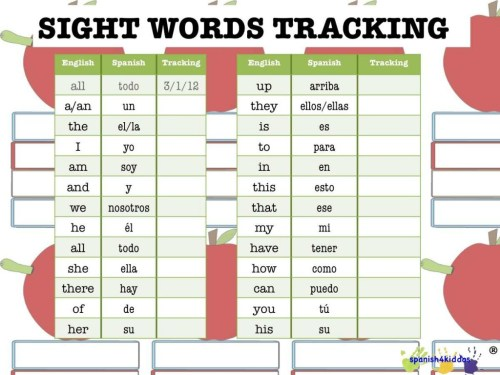 small resolution of Spanish Sight Words - Spanish4Kiddos Educational Services