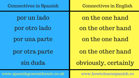 Connectives in Spanish GCSE