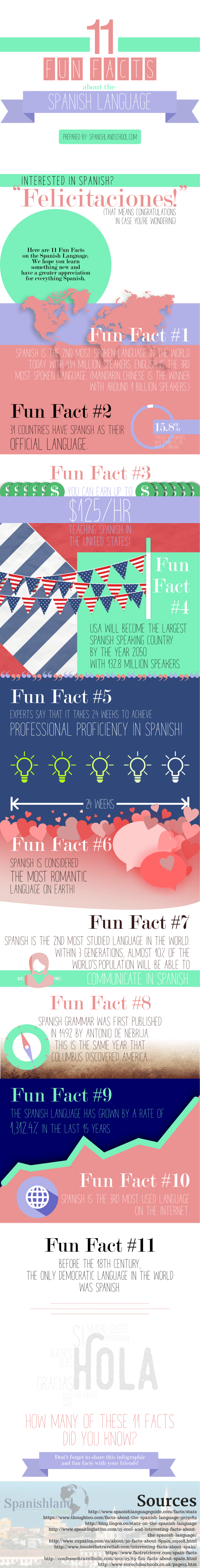 Fun Facts About Spanish - Infographic