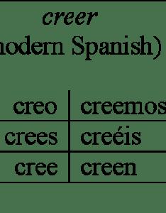 Spanish ver veered linguist also yo form of ayla quiztrivia rh