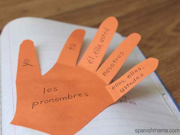 hands_pronouns_spanish