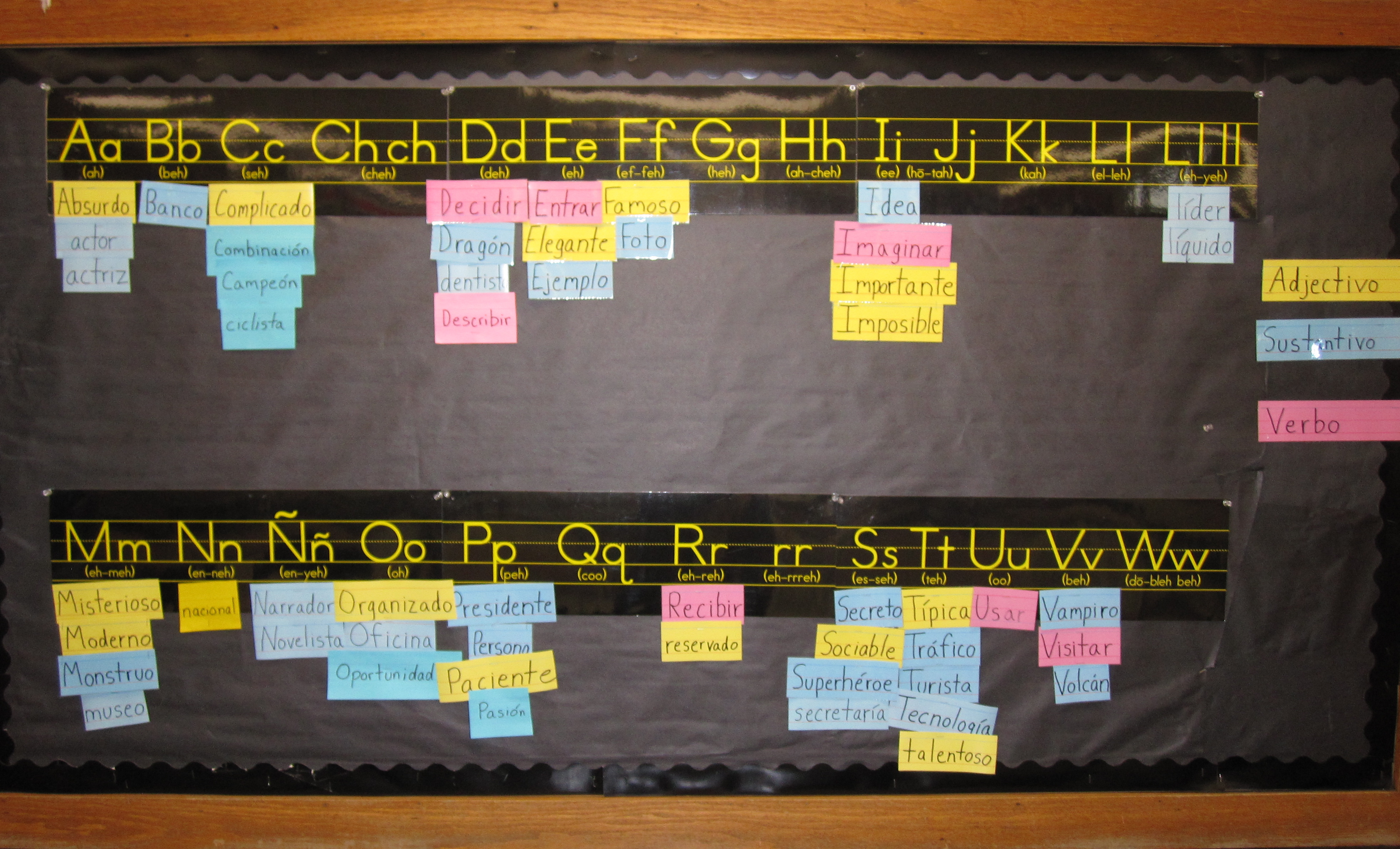Cognate Word Wall