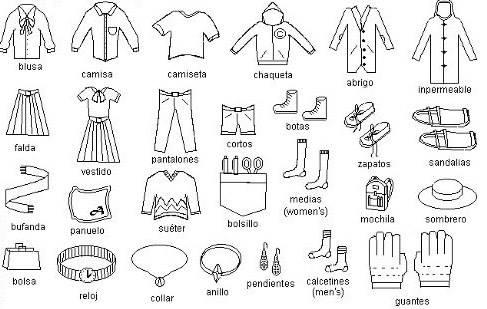 ebafb3466 Для того, чтобы лучше запомнить названия одежды, аксессуаров и обуви на  испанском языке, я поместила вот такие вот полезные таблички: