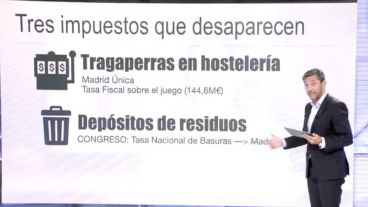 Vídeo | Le sobraron dos minutos: Javier Ruiz desmonta con datos la bajada de impuestos de Ayuso
