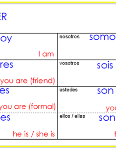 Ser practice spanishtechbook also yo form insaatpgroup rh