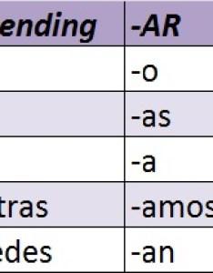 Conjugate ir verbs spanish chart also people davidjoel rh