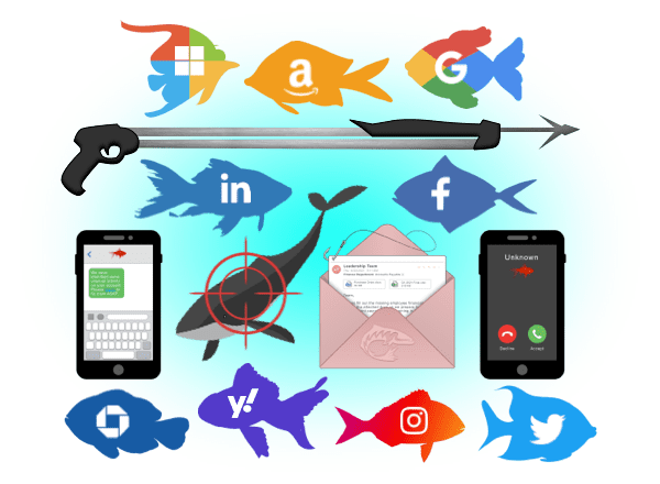 A depiction of types of phishing, including spear phishing, whaling, vishing, smishing, and business email compromise.