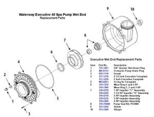 Waterway Executive 48 Wet End | Spa Pump Replacement Parts