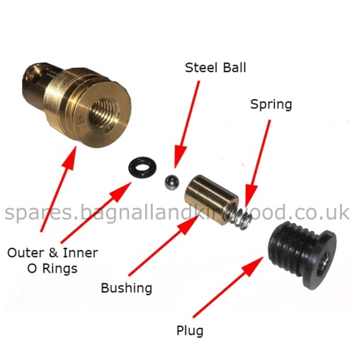 small resolution of bagnall and kirkwood airgun spares