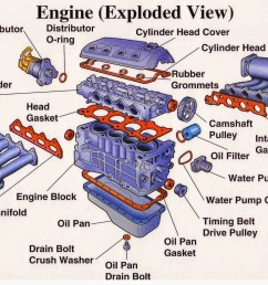 engine components diagram wiring diagram name basic v8 engine diagram basic engine diagram [ 1516 x 1084 Pixel ]