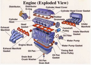 Engine Components Diagram Engine Parts (Exploded View) ~ Electrical Engineering World | Auto