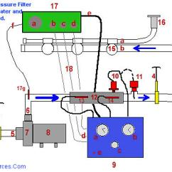 Hayward Pool Pump Wiring Diagram 1989 Mustang Alternator And Heater Schematic | Get Free Image About