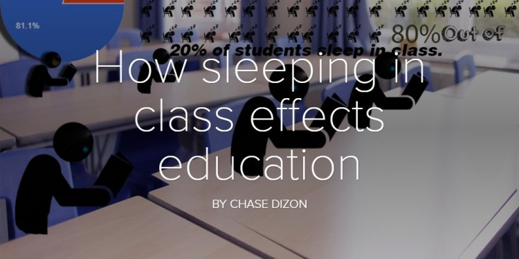 How sleeping in class effects education