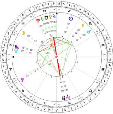 Jupiter Ingress Into Capricorn