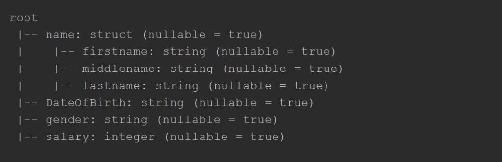Spark dataframe rename column