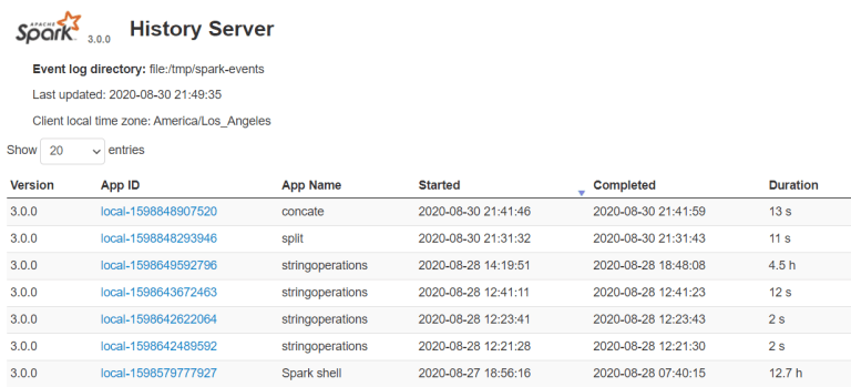 Spark History Server to Monitor Applications