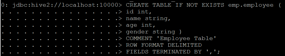 hive export table csv file