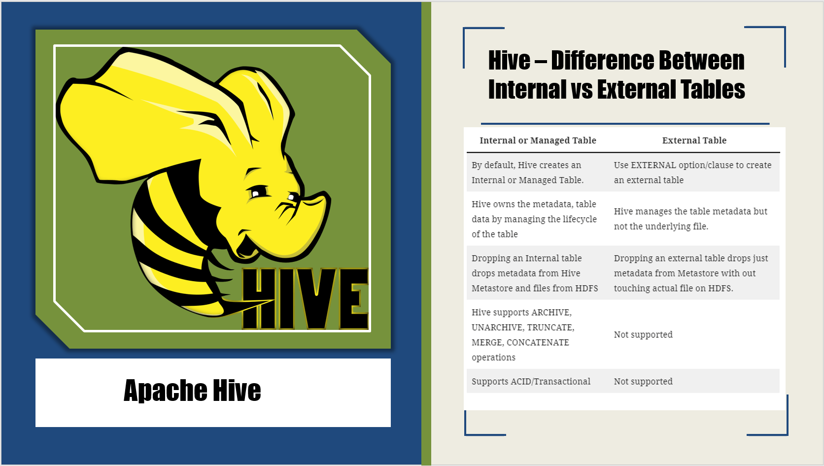 Hive – Difference Between Internal Tables vs External Tables?
