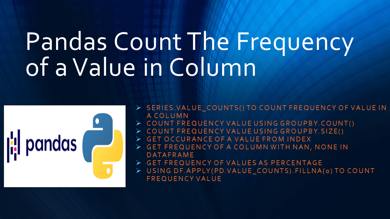 Pandas Count The Frequency of a Value in Column