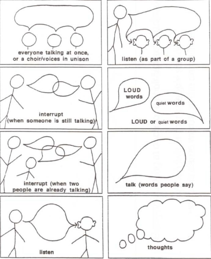Comic Strip Conversations Symbols Dictionary