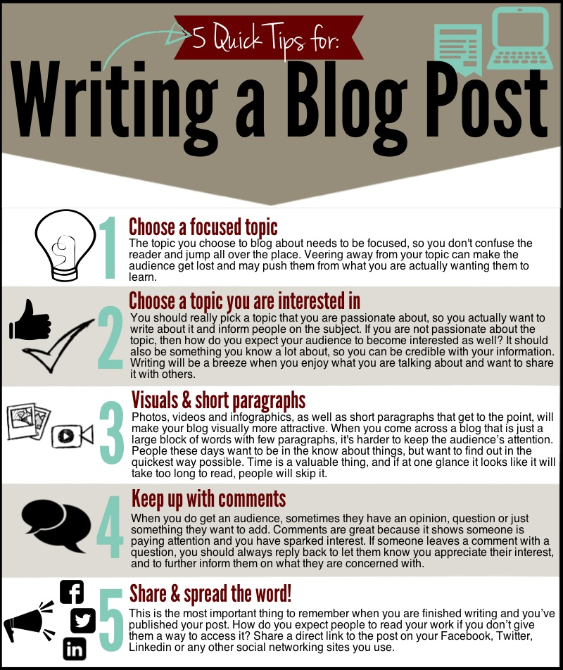5 Tips for Writing a Blog Post  Sparksight