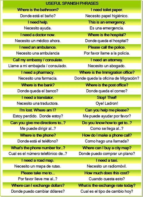 4bfff88d6a3f082acc7bb0ae9531bdf0--common-spanish-phrases-speak-spanish.jpg