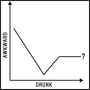 drunk v awkward 2