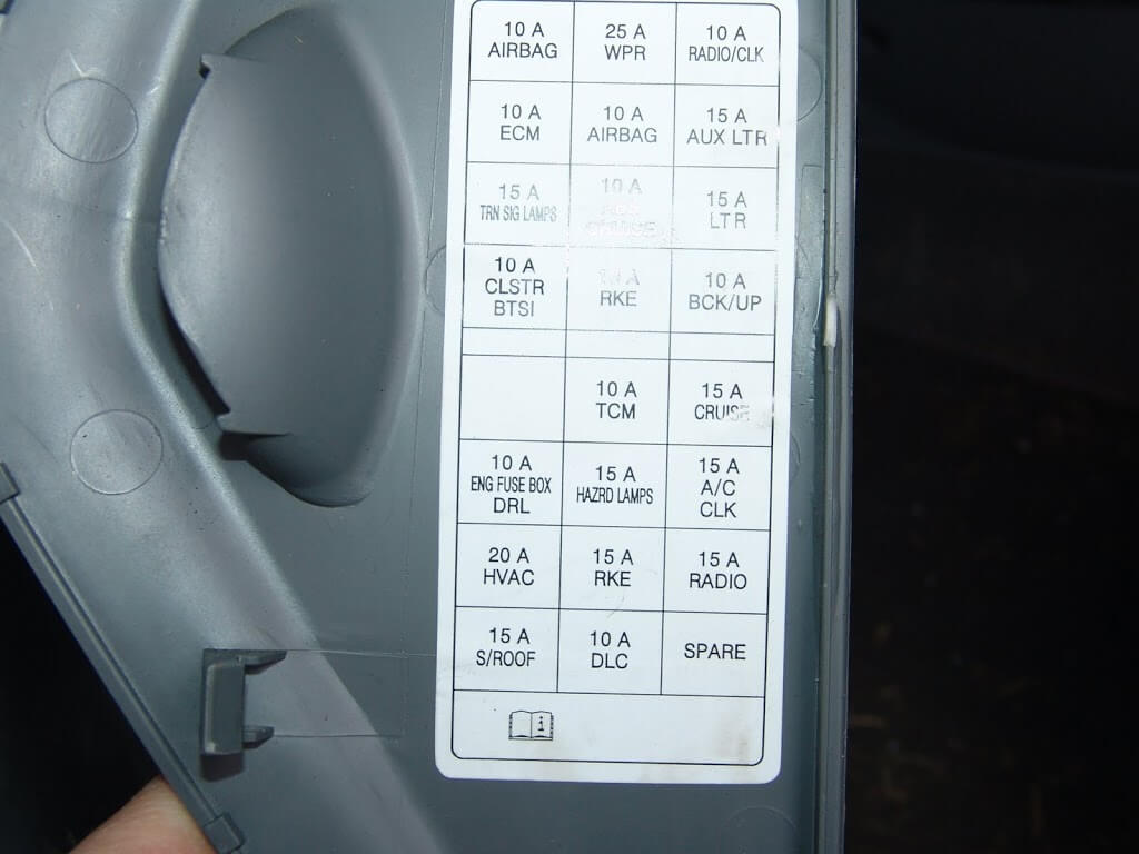 suzuki forenza fuse box diagram auto wiring diagram schematic forenza fuse box diagram for forenza home wiring diagrams on 04 suzuki forenza fuse box diagram