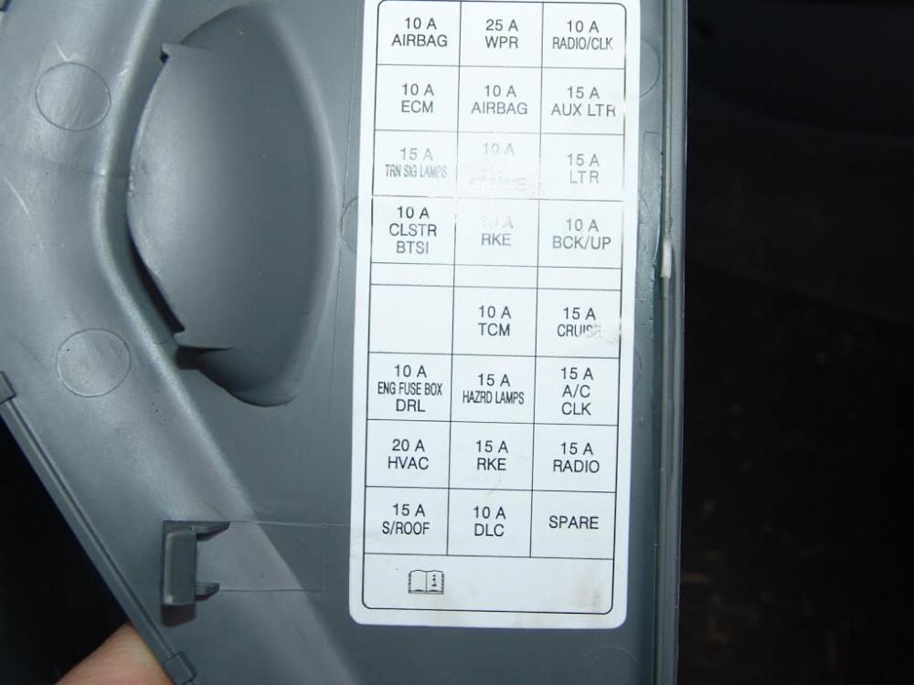 medium resolution of 2006 suzuki xl 7 fuse box