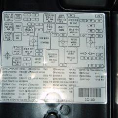 2004 Kia Optima Wiring Diagram Gm Diagrams For Dummies Sparky 39s Answers Power Windows Do Not Work