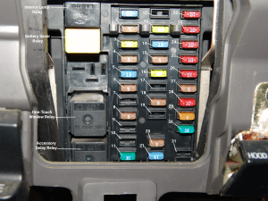2000 ford f 150 fuse box diagram wiring for motorcycle hazard lights sparkys answers - 2003 f150 interior identification