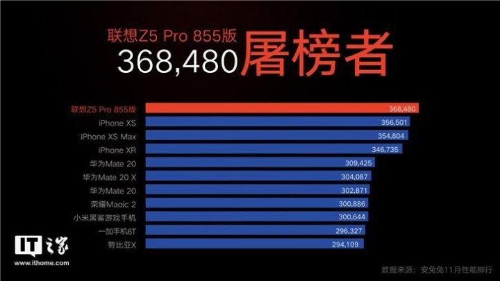 Lenovo Z5 Pro 12GB RAM Antutu Benchmark