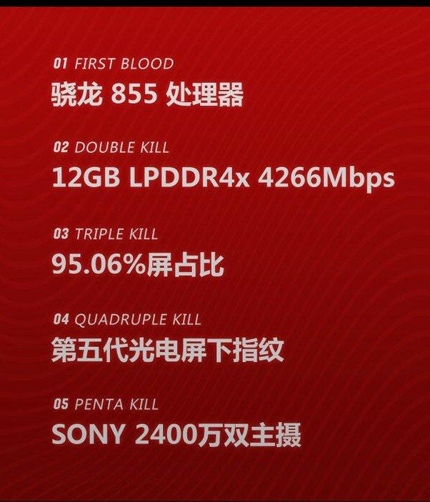 Lenovo Z5 Pro Snapdragon 855 Edition