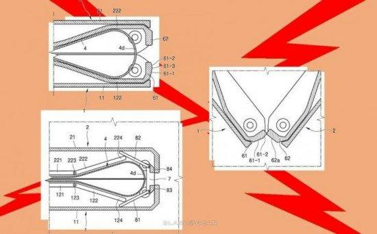 Technology behind folding phone
