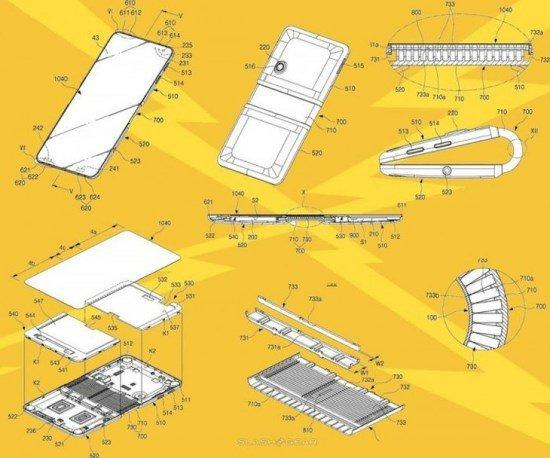 Folding Phone Evolution - Technology behind folding Phone and durability 1