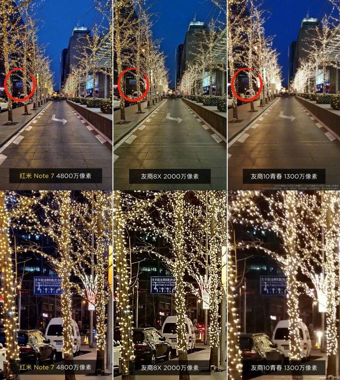 Redmi Note 7 camera sample