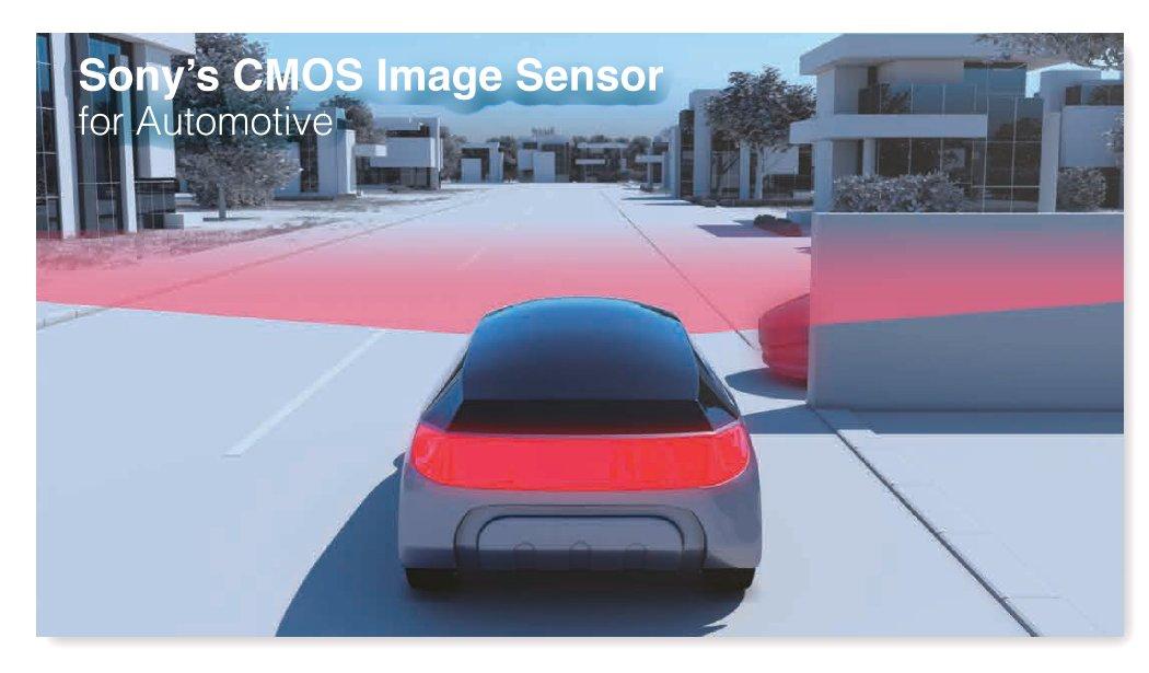 Sony IMX490 Image Sensor for automotive announced 1