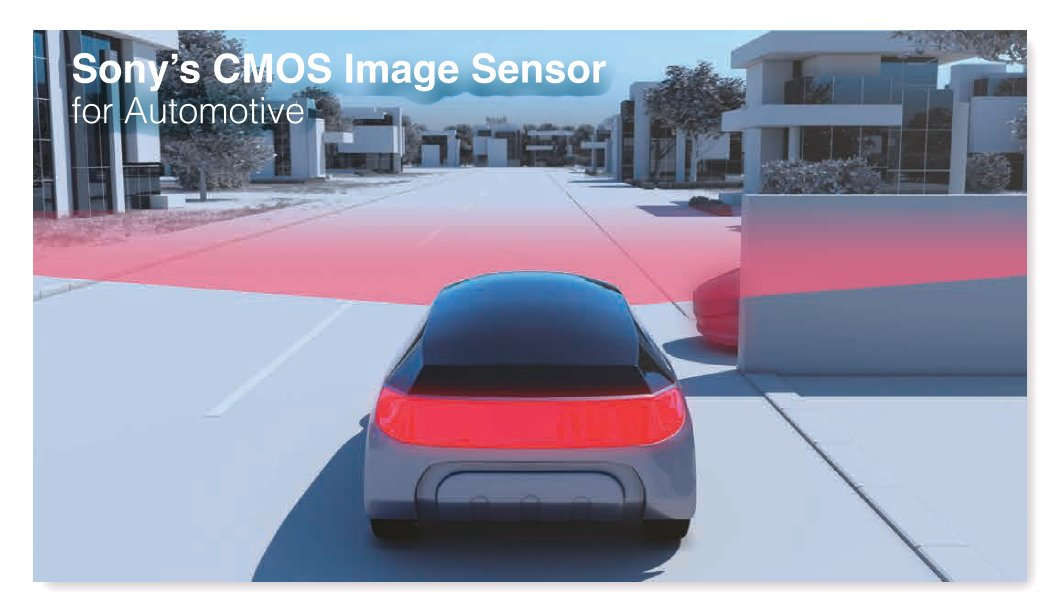Sony IMX490 Image Sensor for automotive announced 2