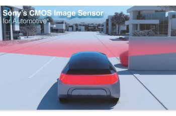 Sony IMX490 Image Sensor for automotive announced 1