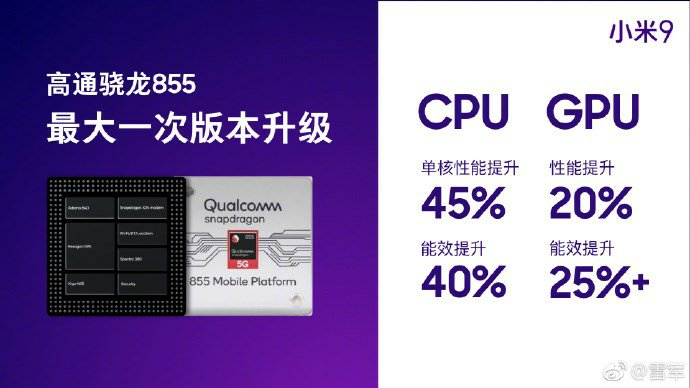 Snapdragon 855 Specifications