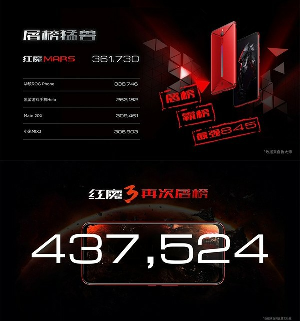 Nubia Red Magic 3 Performance