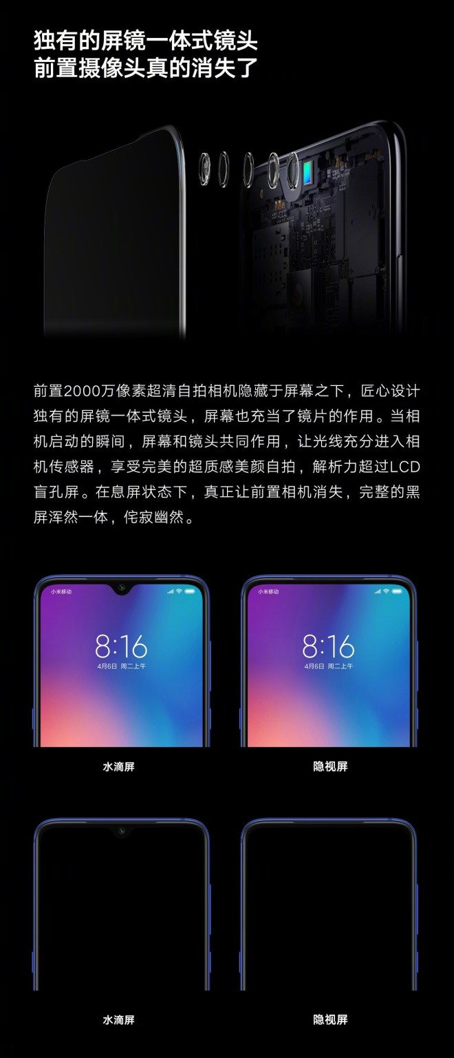 Xiaomi Under Display Camera Technology Announced 3
