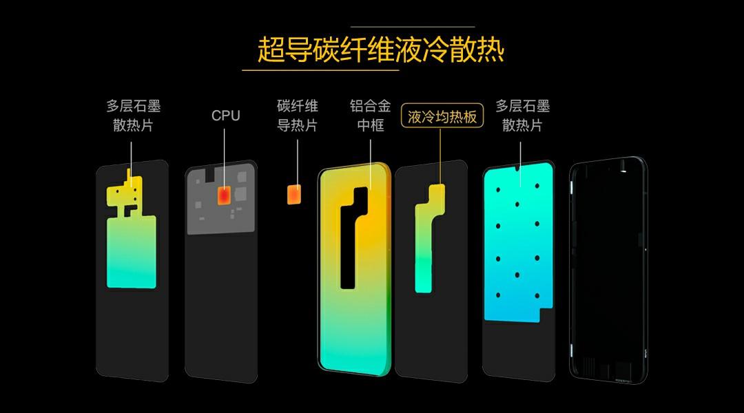 iQOO Pro Cooling System