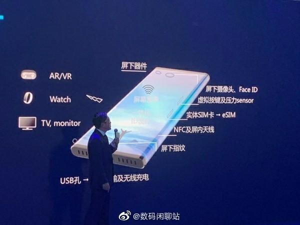 Xiaomi mi mix alpha Screen camera ppt, mi mix alpha ppt,