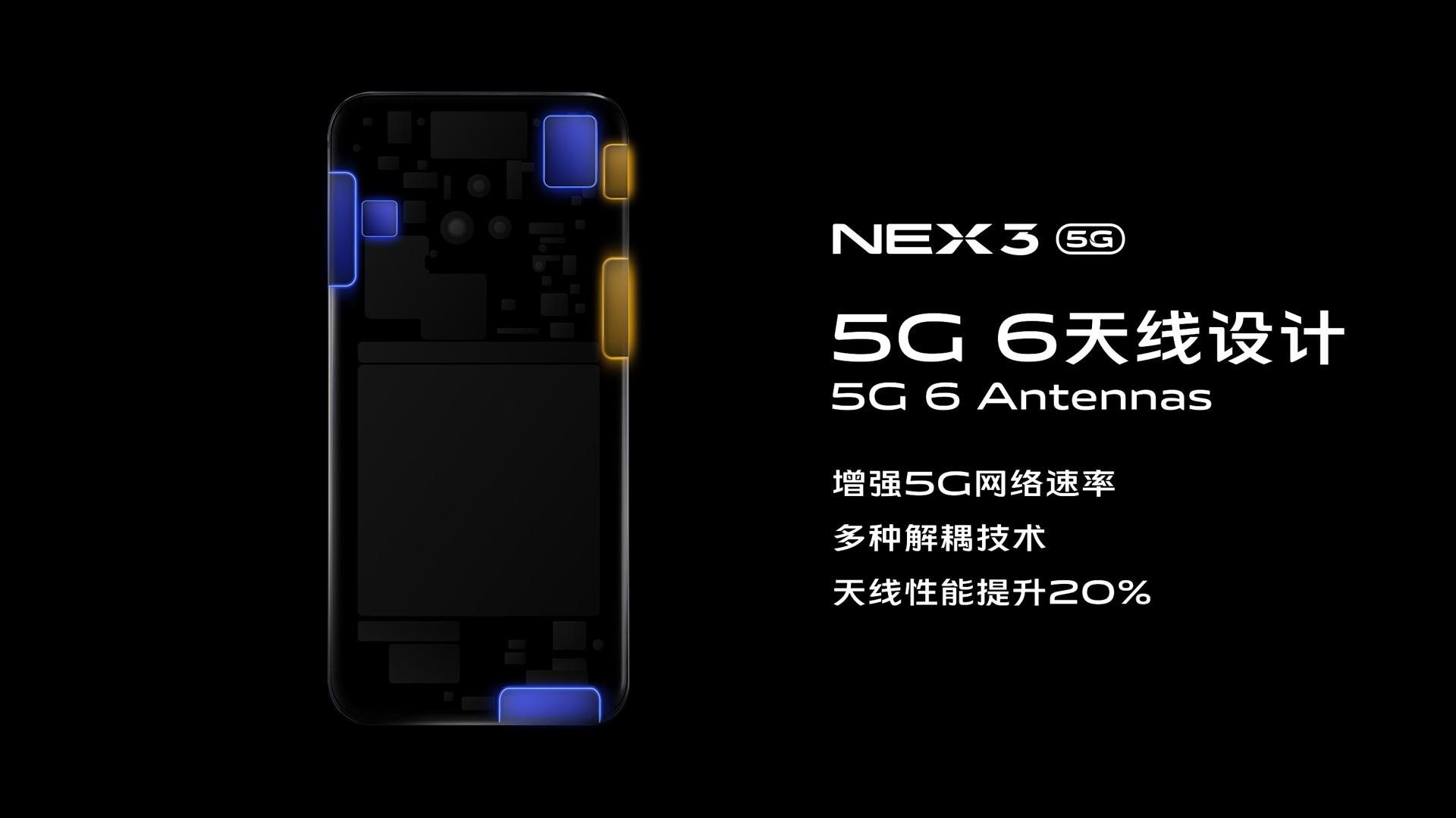 Vivo Nex 3 5G Six 5G Antenna